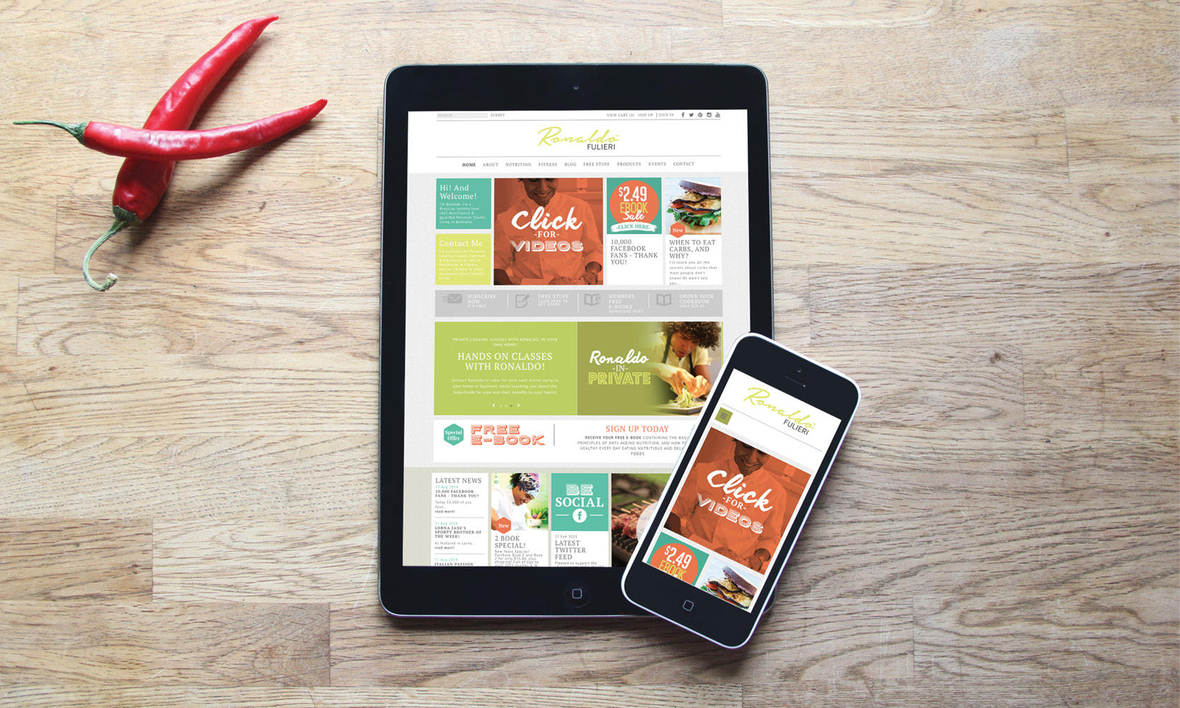 Responsive website design by Gold Coast Graphic Designers Copirite